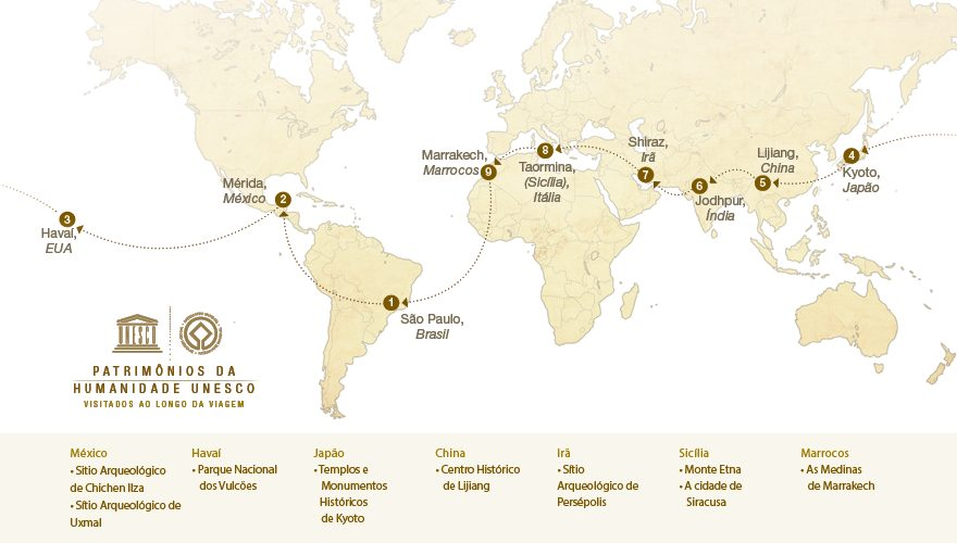 Mapa do Roteiro Private Jet Latitudes