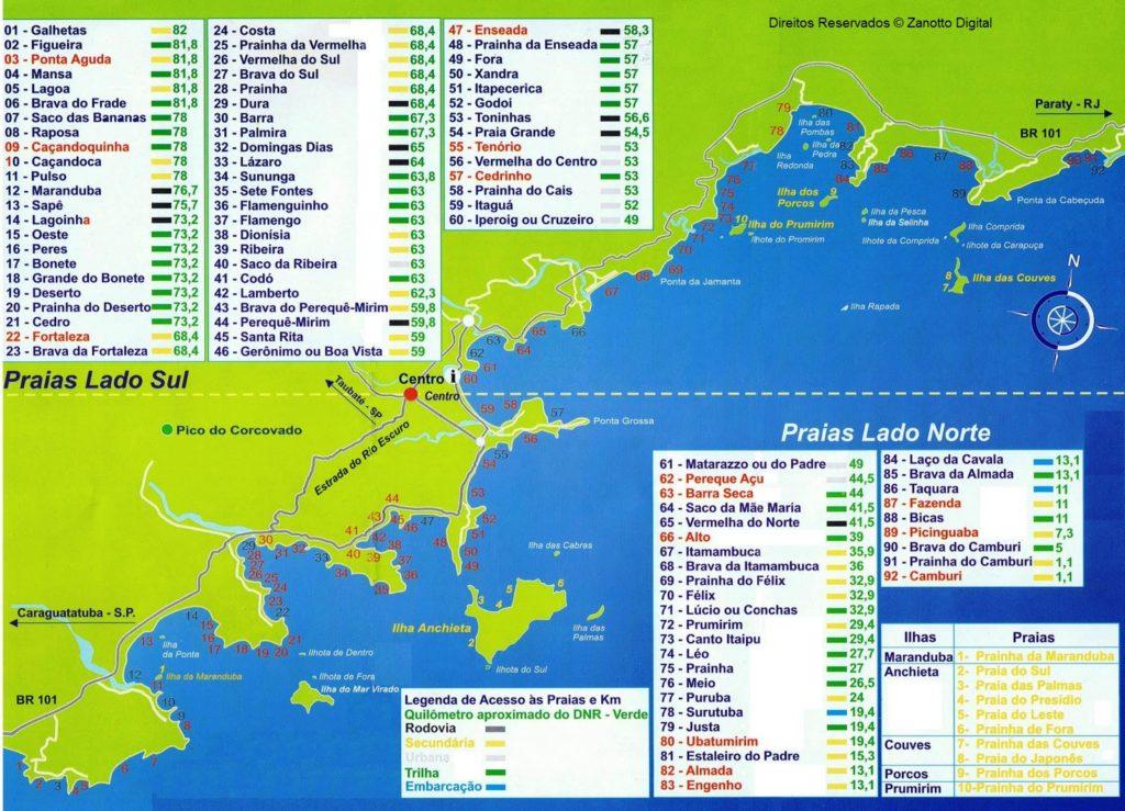 Mapa das praias em Ubatuba