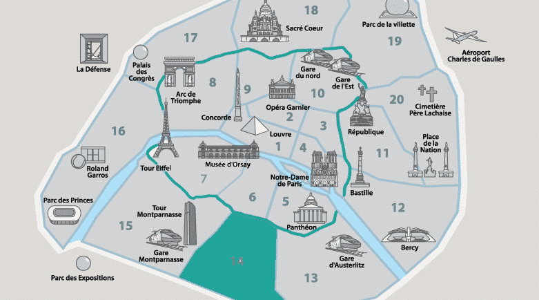 Onde ficar em Montparnasse - 14º Arrondissement