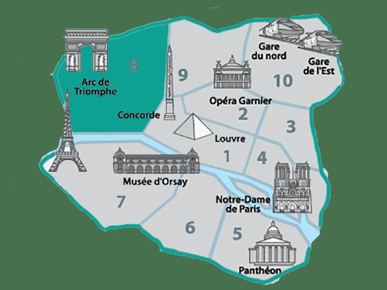 Onde ficar perto do Arco do Triunfo - 8º Arrondissement