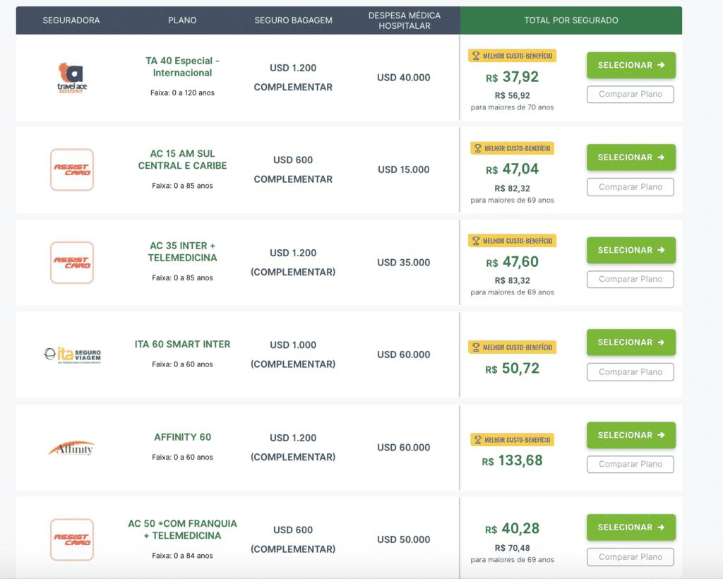 Compare os seguros viagem para as datas selecionadas