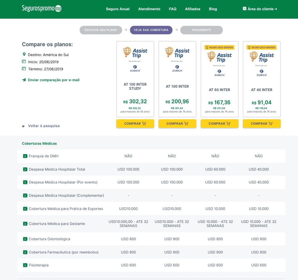 Comparação dos planos de seguro viagem da Assist Trip no site do Seguros Promo