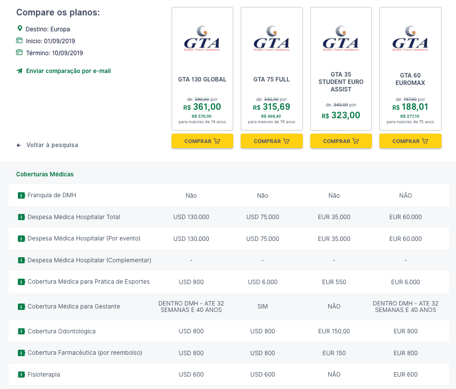 GTA seguros é boa? Print do painel de comparação de preços.
