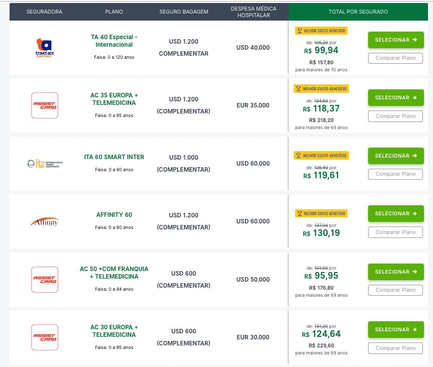 listagem dos melhores seguros viagem europa e seguradoras
