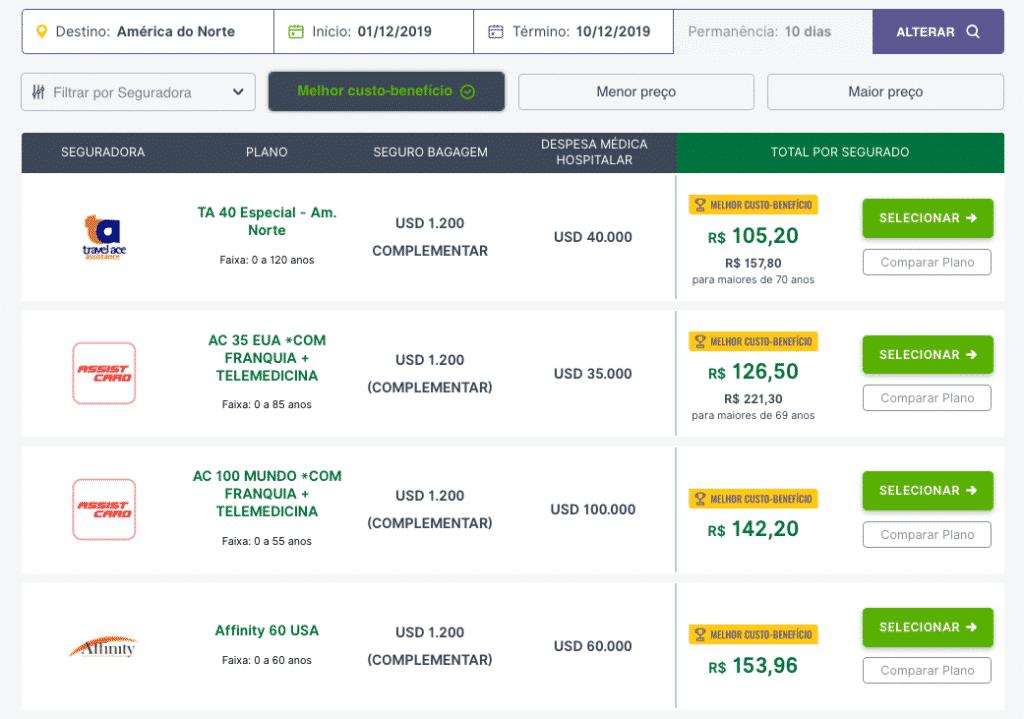 O site da Seguros Promo lista os melhores seguro viagem e compara preços e planos