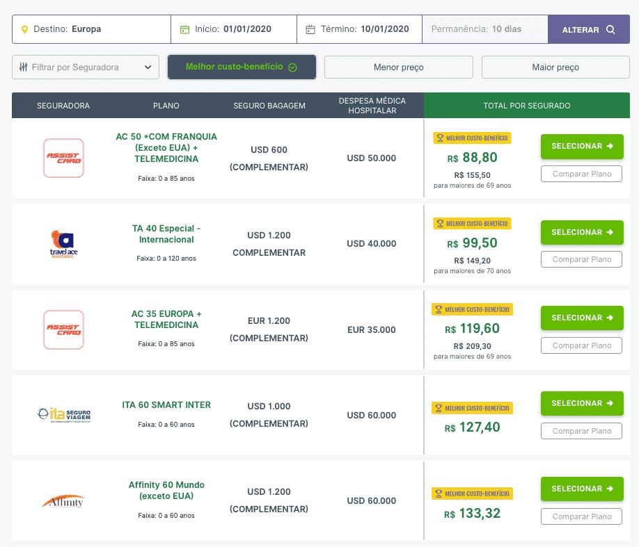 lista de planos de seguro viagem hungria na SEguros Promo
