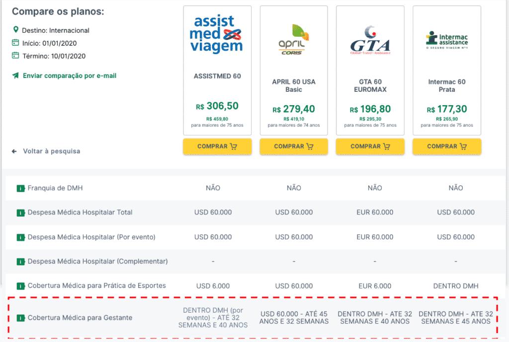 """Verifique o detalhe da cobertura médica para gestante na ferramenta """"comparar planos"""" no site do Seguros Promo."""