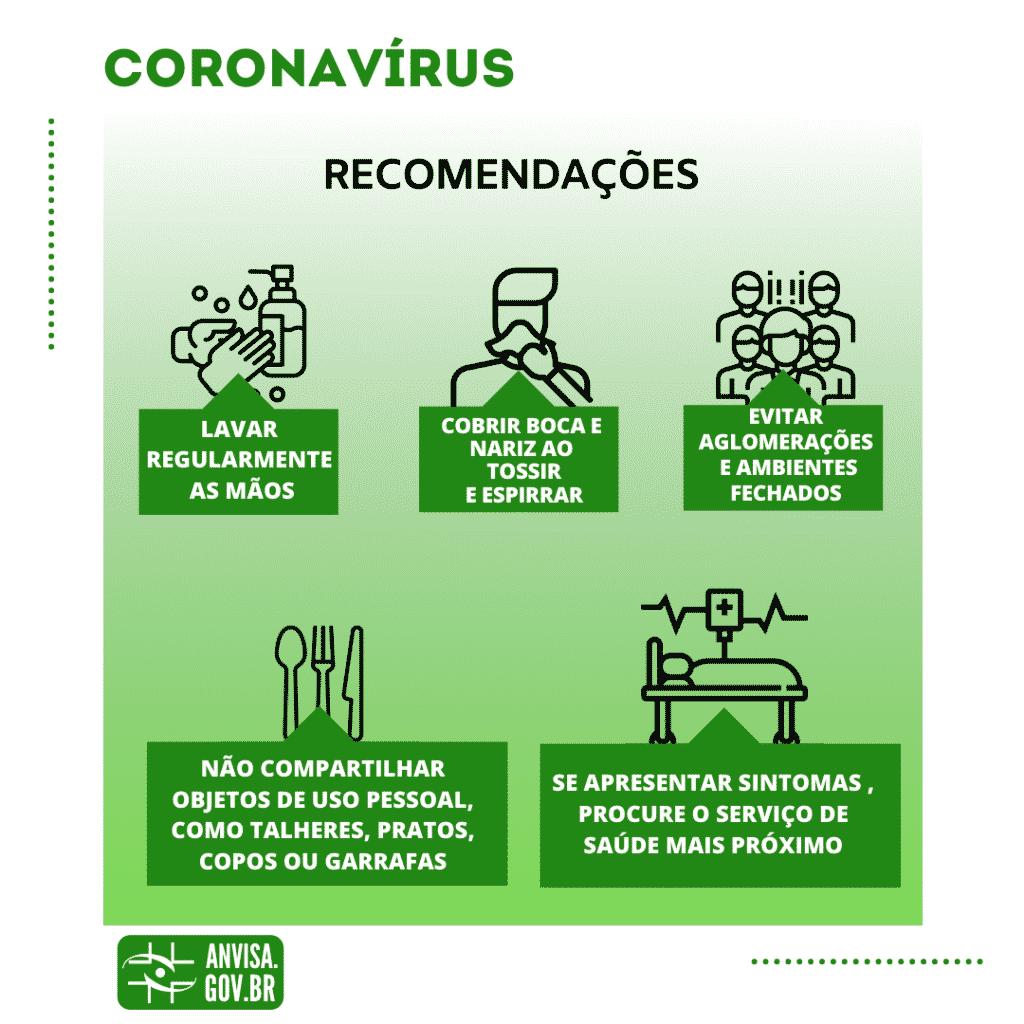 Print com recomendações de segurança contra o contágio ilustrando o post sobre seguro viagem coronavirus